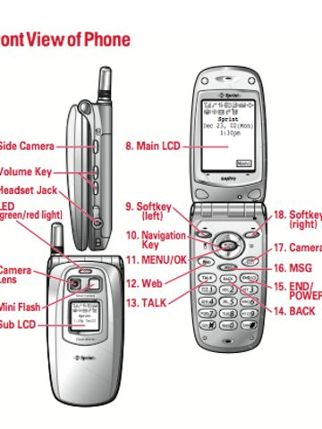"""It's almost unimaginable that people once had cell phones without built-in cameras. One of the first, the PCS phone by Sanyo 5300, sold in Sprint stores for $400 in 2002. """"When Sanyo introduced the color-screen SCP-5000 a couple of years ago, consumers got a glimpse of what cell phones might be able to do in the future,"""" a <a href=""""http://reviews.cnet.com/4505-6454_7-20776128.html#ixzz1ZwDAs6vy"""" target=""""_blank"""" target=""""_blank"""">CNET review</a> said at the time. """"Now, two iterations later, the SCP-5300, with its 65,000-color display and flash-equipped built-in camera, is making that vision a reality."""""""