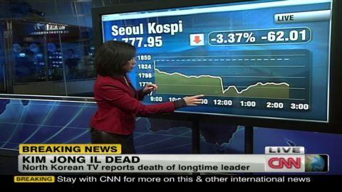 chiou korea asia markets react_00002226