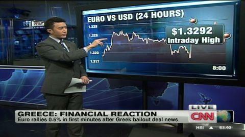 inocencio wbt greece bond market_00001609