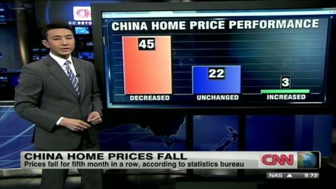 inocencio china economy_00022416