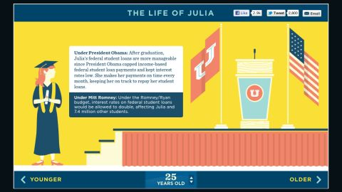 The GOP tries to take away opportunities and liberties of women like Julia, says Ilyse Hogue.