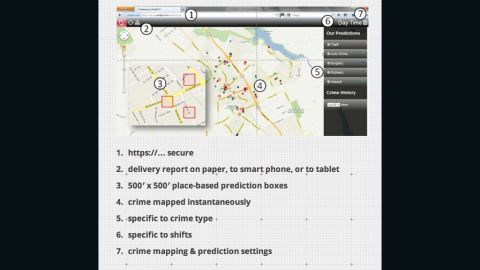 PredPol's system features a map of a city marked with red squares to show zones where crimes are likely to occur.
