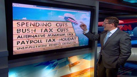 eitm fiscal cliff explainer_00004207