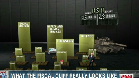 tsr lkl foreman fiscal cliff visual_00001225