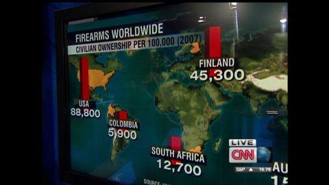 ctw.how.worldwide.firearms.stackup_00001722
