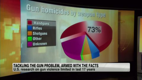 exp gun.research.amanpour_00054709.jpg