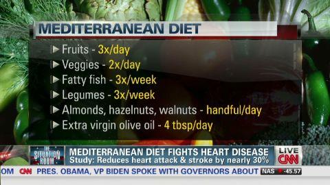 exp Cohen Mediterranean diet_00002530.jpg