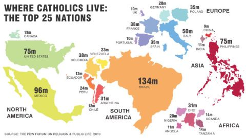 The world's largest Catholic populations