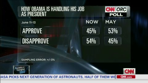ac borger obama approval ratings drop_00000705.jpg