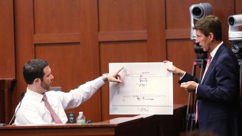 Witness Jonathan Good is cross-examined by defense attorney Mark O'Mara on Friday, June 28.