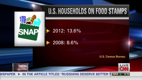 exp costello harris food stamps_00002001.jpg