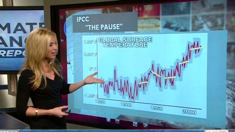 climate change report blames humans Petersons Earlystart _00013707.jpg