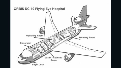 The plane contains a complete ophthalmic operating suite, including a four-bed pre-operation and recovery room, sub sterile room and laser room.