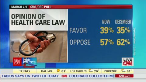 Support up for Healthcare poll numbers King Newday _00000811.jpg