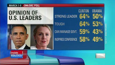IP Clinton tougher than Obama?_00001727.jpg