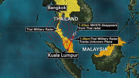 Thai radar map