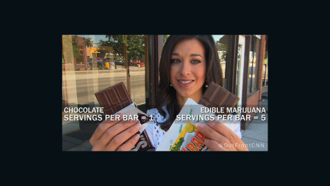 CNN's Ana Cabrera reports on concerns over edible pot that looks like candy.