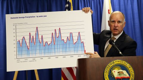 """During a news conference in San Francisco in January 2014, Gov. Jerry Brown holds a chart showing the statewide average precipitation. The governor <a href=""""http://www.cnn.com/2014/01/17/us/california-wildfire/index.html"""">declared a drought emergency</a> for the state, saying it faced """"perhaps the worst drought that California has ever seen since records (began) about 100 years ago."""""""