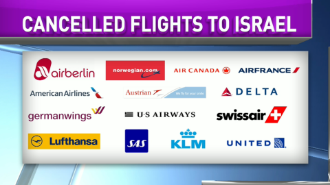 Listing of airlines who cancelled flights to Israel after MH17 disaster given current fighting between Hamas and IDF where rockets were being fired into Israeli cities