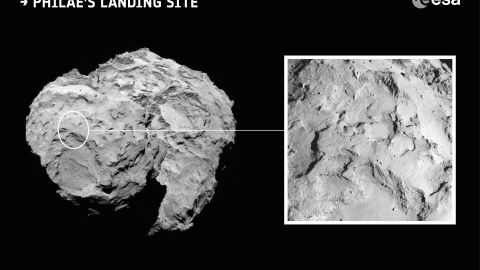 Rosetta took this image of comet 67P/Churyumov-Gerasimenko on September 15, 2014. The box on the right shows where the lander was expected to touch down.