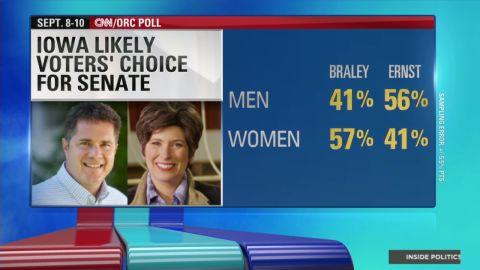 IP Will women save the Democratic Senate?_00002029.jpg