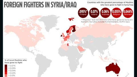 Foreign fighters in Syria/Iraq