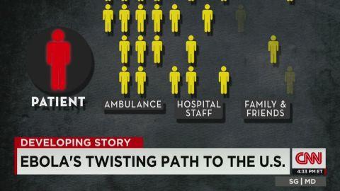 sgmd gupta ebola in us_00022511.jpg