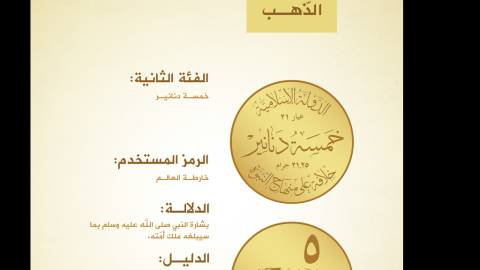 ISIS Treasury Department announced that it will begin minting its own currency in Gold, Silver and copper. ISIS said in a statement posted on their social media.