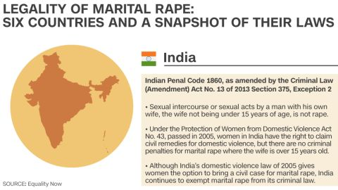"""The graphics above show a sample of rape laws from six countries investigated by the human rights organization <a href=""""http://www.equalitynow.org/"""" target=""""_blank"""" target=""""_blank"""">Equality Now</a> on how they criminalize rape.<br /><br />The group, which campaigns to end sex discrimination in legislation around the world, released a <a href=""""http://i2.cdn.turner.com/cnn/2015/images/03/05/equality.now.pdf"""" target=""""_blank"""" target=""""_blank"""">report </a>last month on laws that oppress girls and women.<br /><br />Designed by Inez Torre, CNN."""