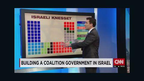 lklv vause israel election seat coalition breakdown_00000625.jpg
