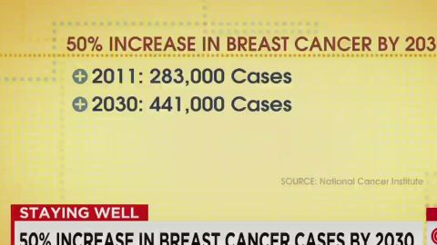 50% increase in breast cancer cases by 2030_00001910.jpg