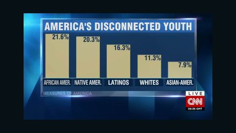 racial segregation american youth taylor cnni nr intv_00003826.jpg