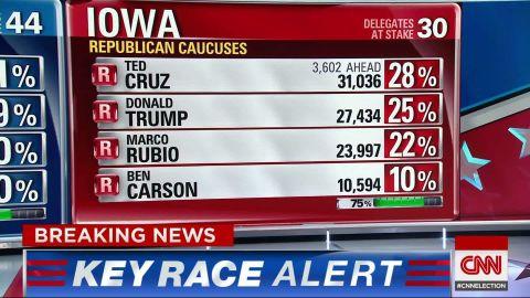 iowa caucus gop three man race blitzer king_00001009.jpg
