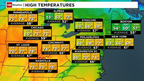 Above average temperatures for the Midwest and Northeast this weekend.