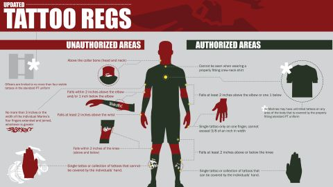 The Marines issued this new guidance on tattoo regulations.