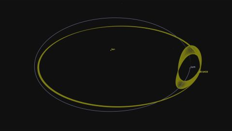 This graphic illustrates asteroid 2016 HO3 orbiting Earth as the pair go around the sun together. The asteroid was first spotted on April 27, 2016, by the Pan-STARRS 1 asteroid survey telescope on Haleakala, Hawaii.