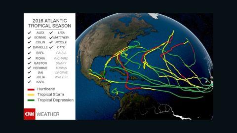 2016 Named storms of the Atlantic season