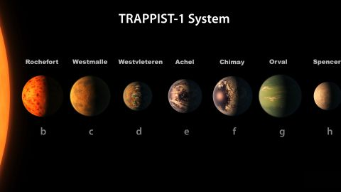 A poster of the newly discovered exoplanets with their beer-related nicknames.