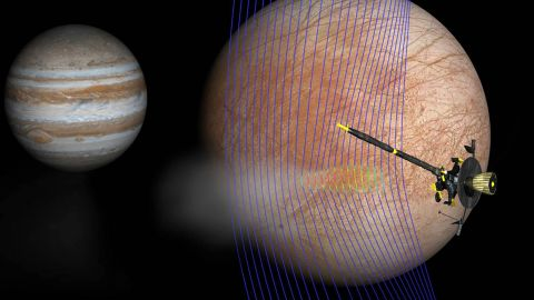 Europa has also been found to have plumes that eject water vapor and icy material.
