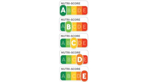 """The Nutri-Score logo uses both colors and grades to help consumers """"read"""" the nutritional quality of labeled food in a glance."""