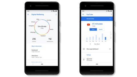 Google's Digital Wellbeing dashboard in Android Pie