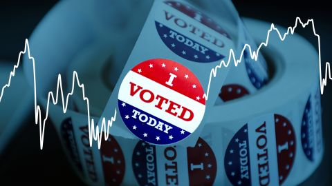 Some experts worry that Democrats gaining control of the House in the midterm elections could lead to even more market volatility.
