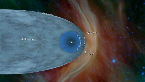 This illustration shows the position of NASA's Voyager 1 and Voyager 2 probes, outside of the heliosphere, a protective bubble created by the Sun that extends well past the orbit of Pluto. Credits: NASA/JPL-Caltech