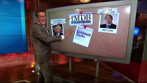 Goldman Sachs hit by 1MDB scandal qmb_00011007.jpg