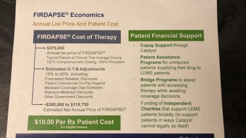 Patients in the LEMS community say they're shocked since learning the price of Firdapse was listed at $375,000.