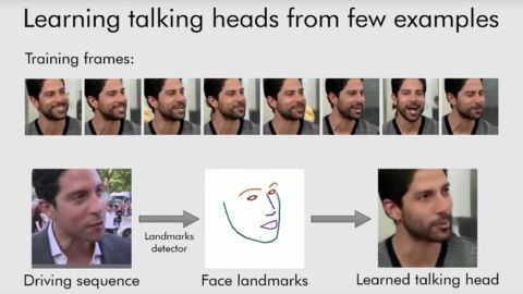 In this still from a YouTube video, researchers illustrate how they trained an AI system to create videos of people (in this case, actor Joe Manganiello) from just one or a handful of still images.