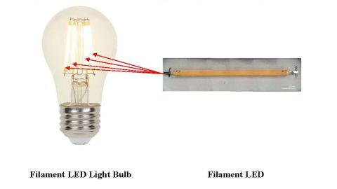 A filament LED light bulb.