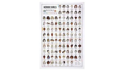 Heroic Girls in Books Poster