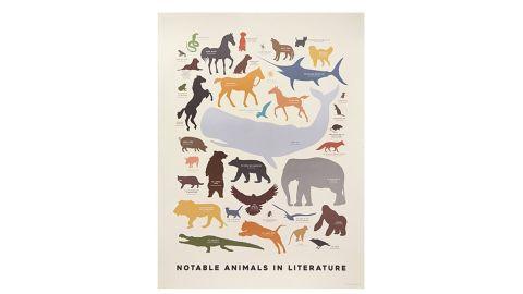 Notable Animals in Literature Print