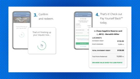 You'll get a statement credit based on which Chase card you have and the number of points you redeem.